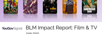 BLM Impact Report Cover