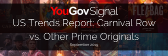 US Trends Report: Carnival Row vs Other Prime Originals